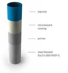 PPG coatings voor staal